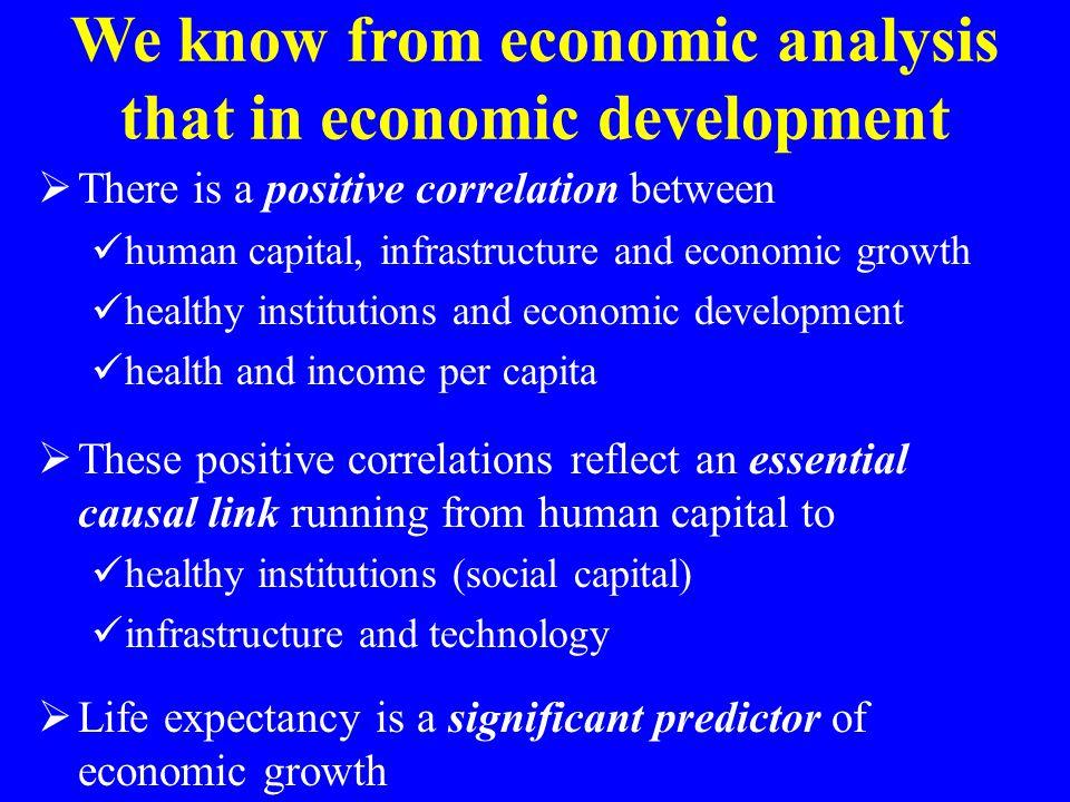 We know from economic analysis that in economic development