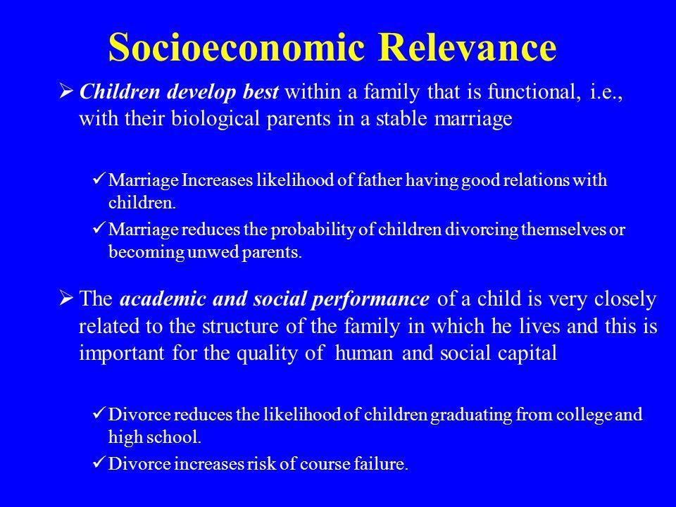 Socioeconomic Relevance