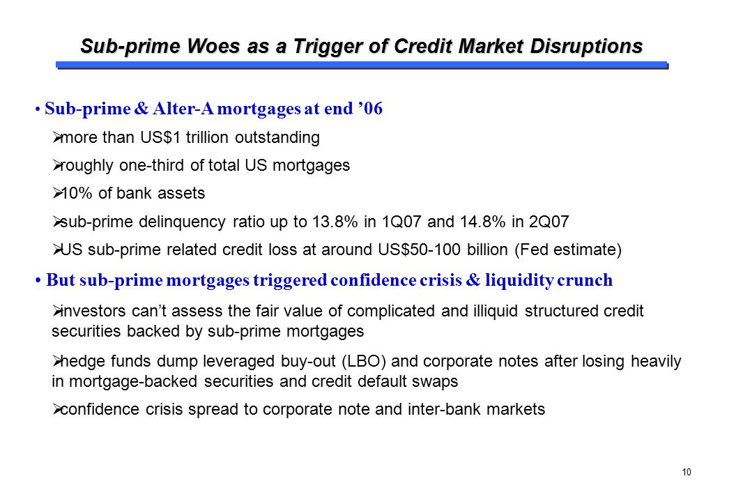 Sub-prime Woes as a Trigger of Credit Market Disruptions