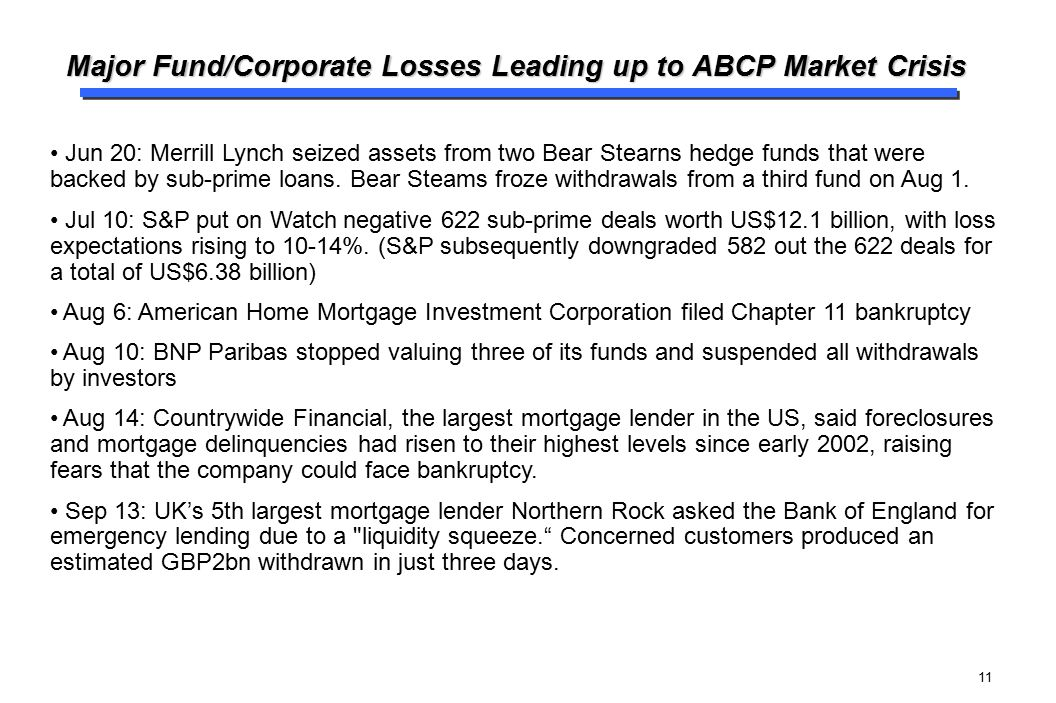 Major Fund/Corporate Losses Leading up to ABCP Market Crisis