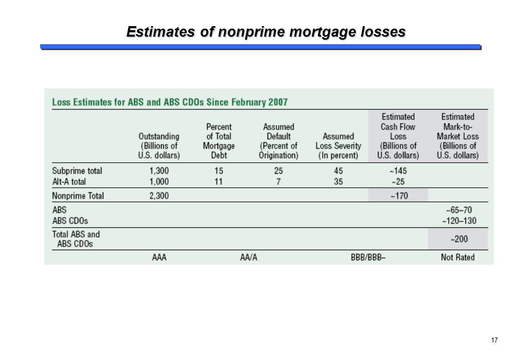 Estimates of nonprime mortgage losses