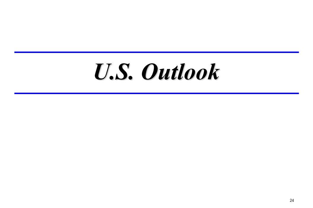 U.S. Outlook