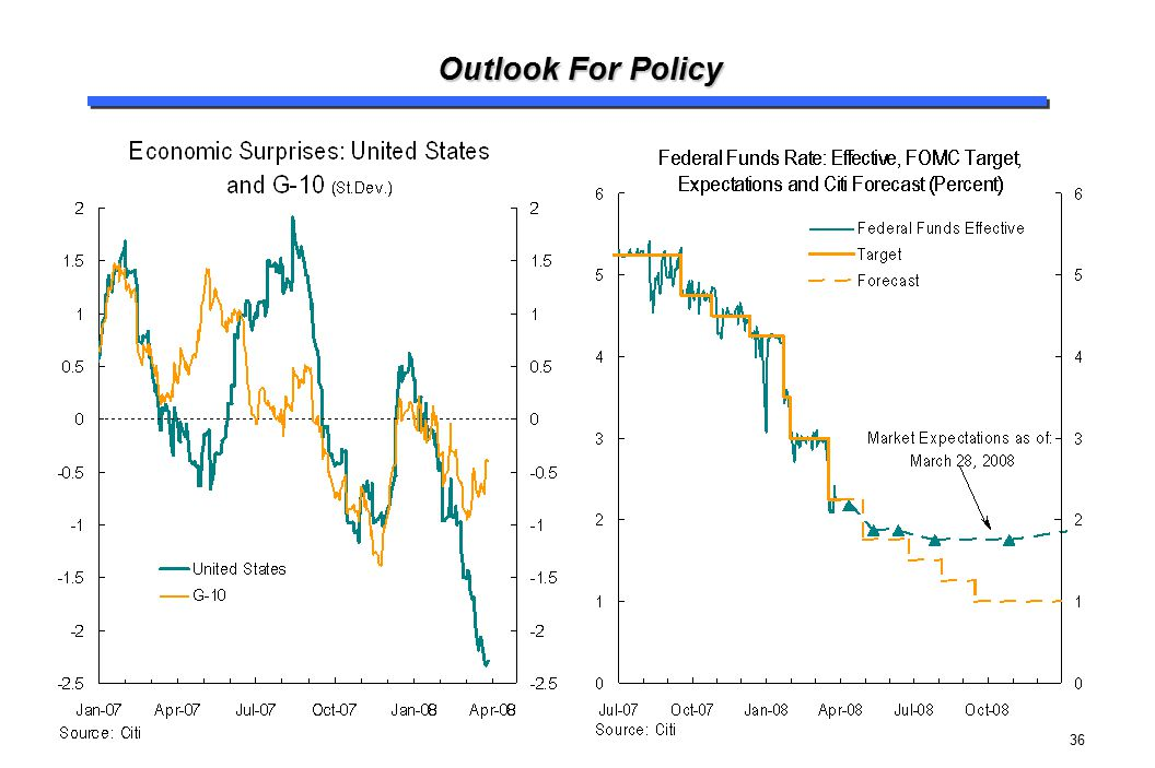 Outlook For Policy