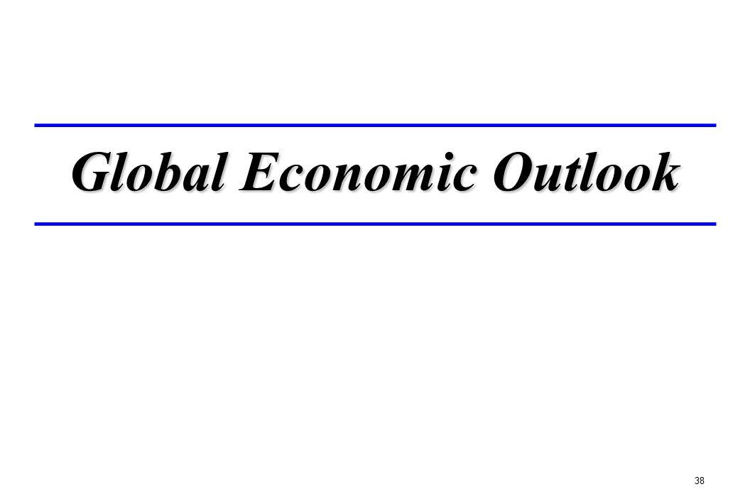 Global Economic Outlook