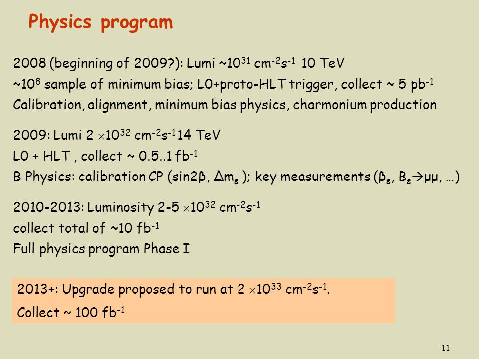 Physics program 2008 (beginning of 2009 ): Lumi ~1031 cm-2s-1 10 TeV