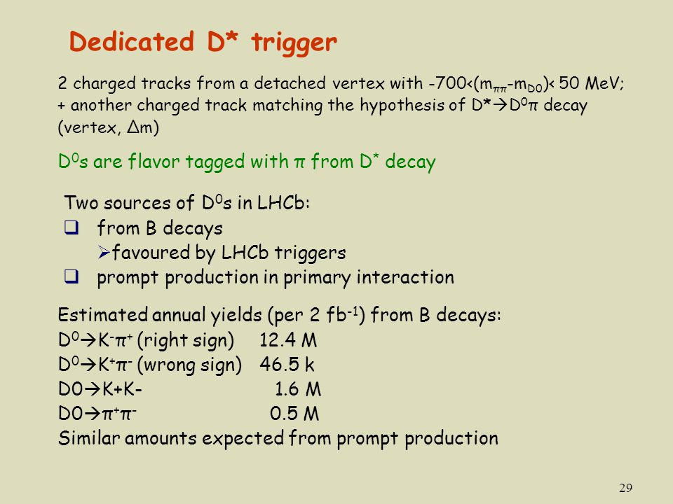 Dedicated D* trigger D0s are flavor tagged with π from D* decay