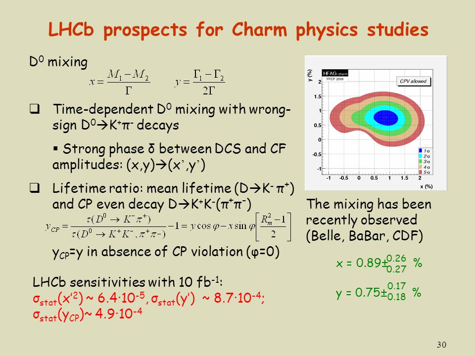 LHCb prospects for Charm physics studies