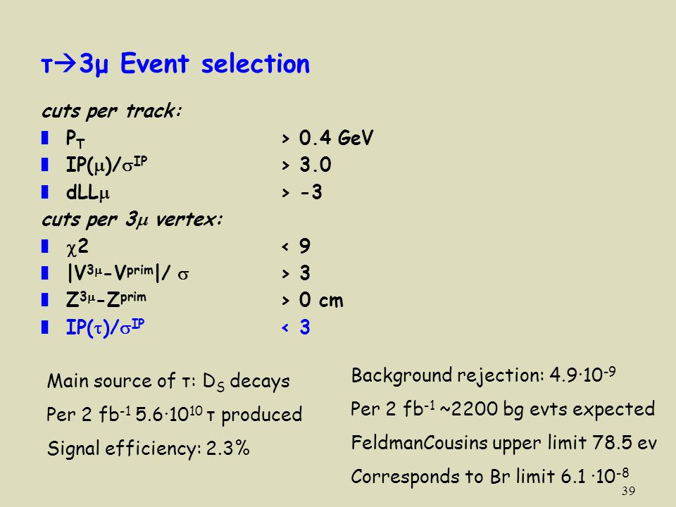 τ3μ Event selection cuts per track: PT > 0.4 GeV