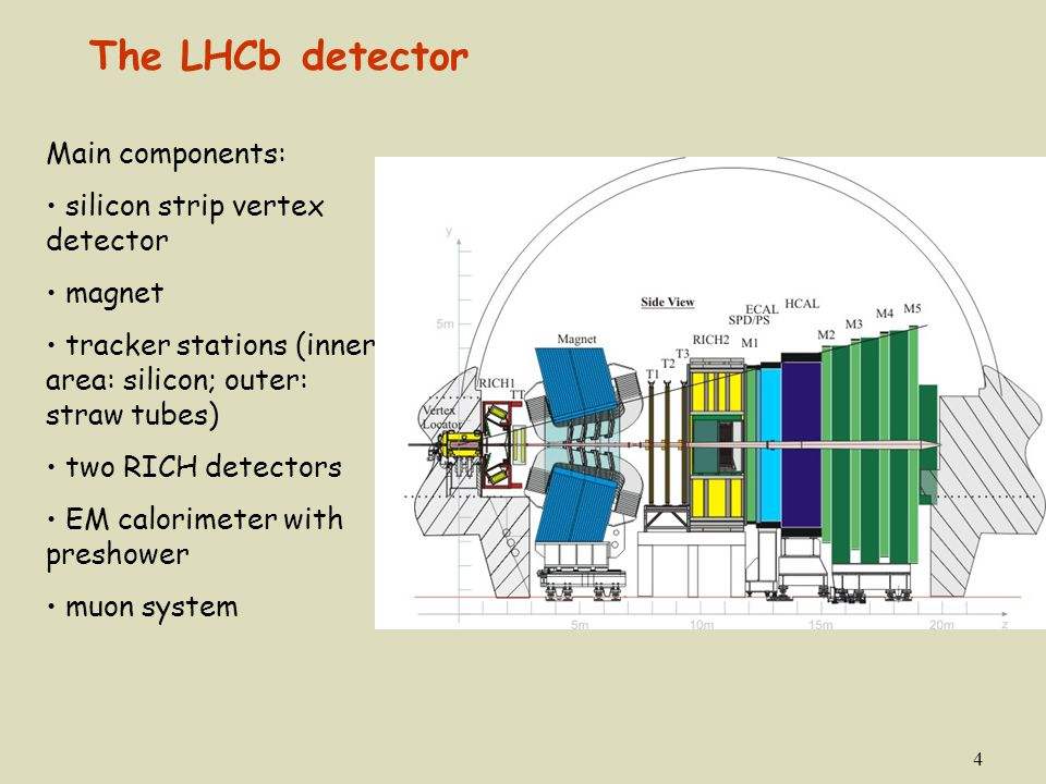 The LHCb detector Main components: silicon strip vertex detector