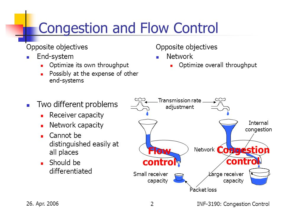 Congestion and Flow Control