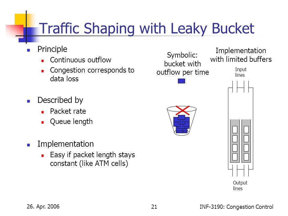 Traffic Shaping with Leaky Bucket