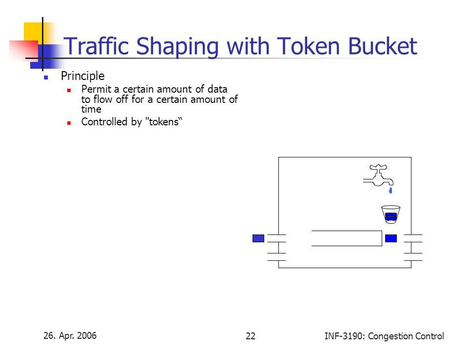 Traffic Shaping with Token Bucket