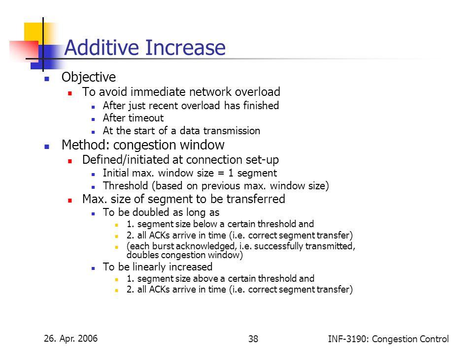Additive Increase Objective Method: congestion window