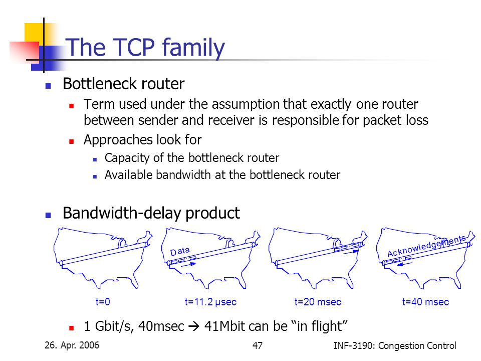 The TCP family Bottleneck router Bandwidth-delay product