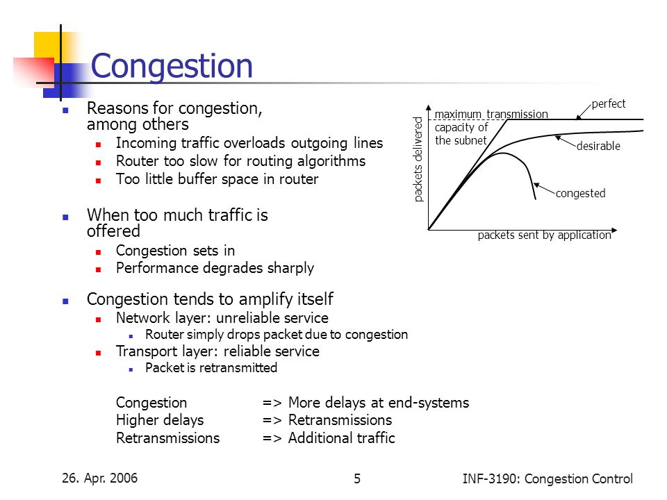 Congestion Reasons for congestion, among others