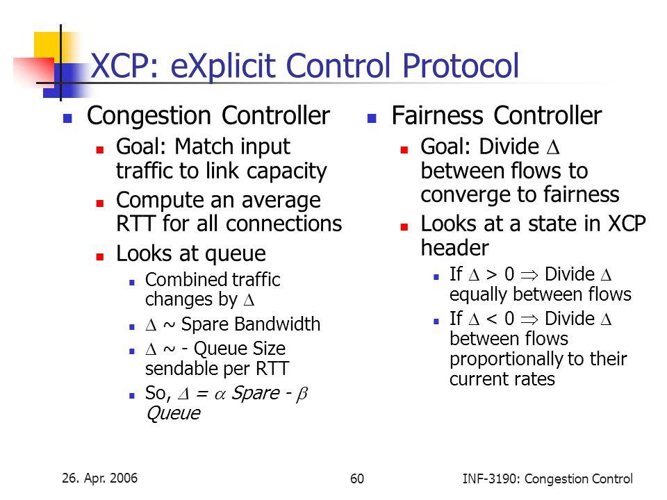 XCP: eXplicit Control Protocol