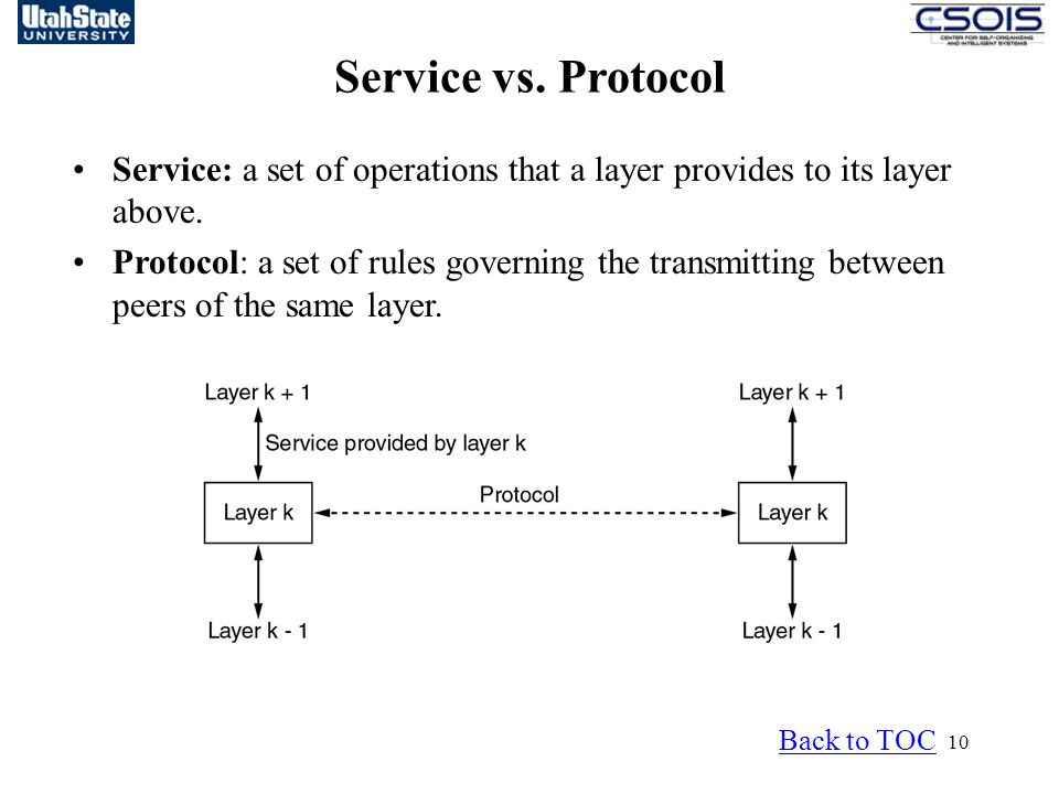 Service vs. Protocol Service: a set of operations that a layer provides to its layer above.
