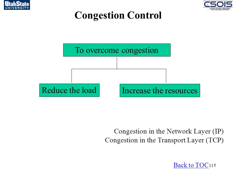 To overcome congestion