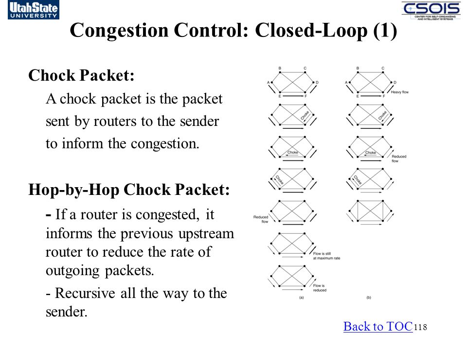 Congestion Control: Closed-Loop (1)