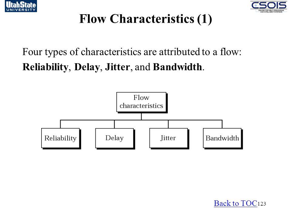 Flow Characteristics (1)