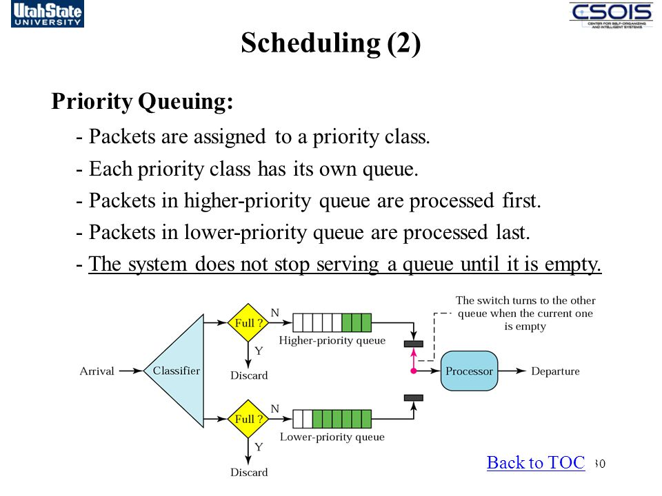Scheduling (2) Priority Queuing: