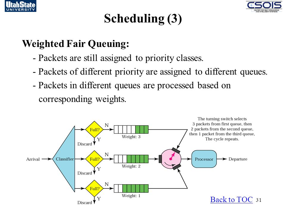 Scheduling (3) Weighted Fair Queuing: