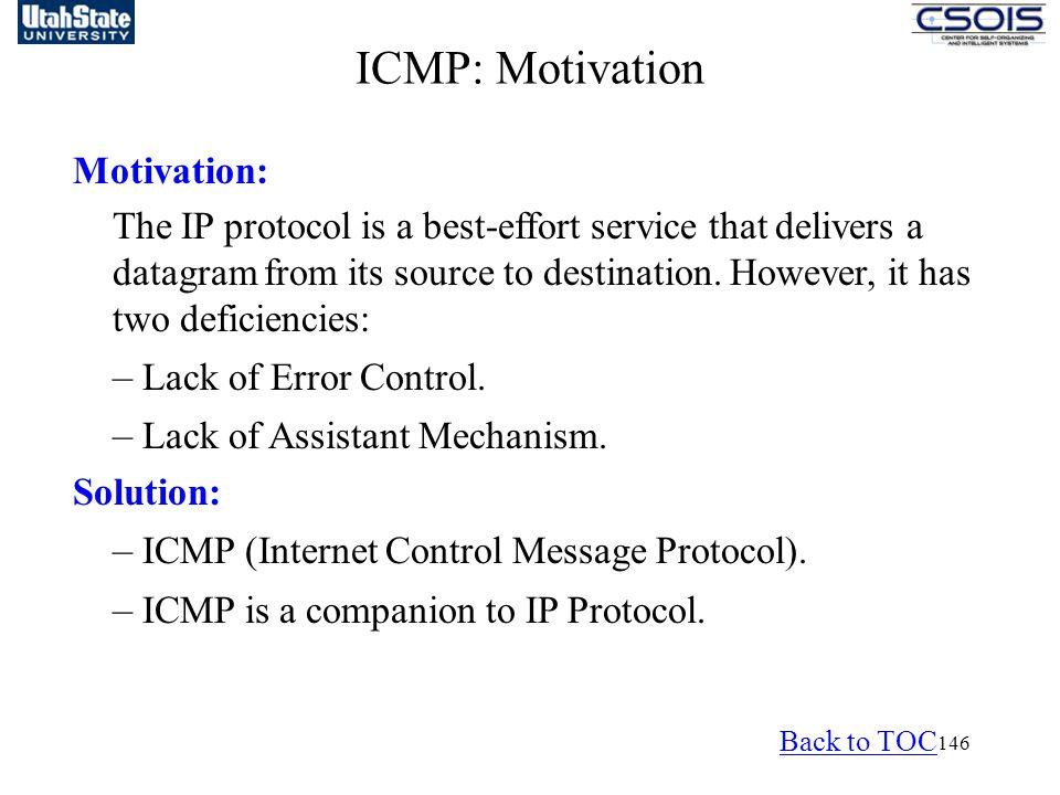 ICMP: Motivation Motivation: