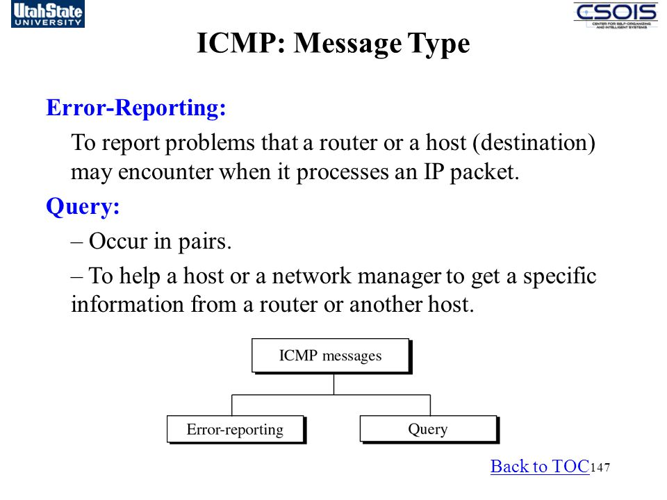 ICMP: Message Type Error-Reporting: