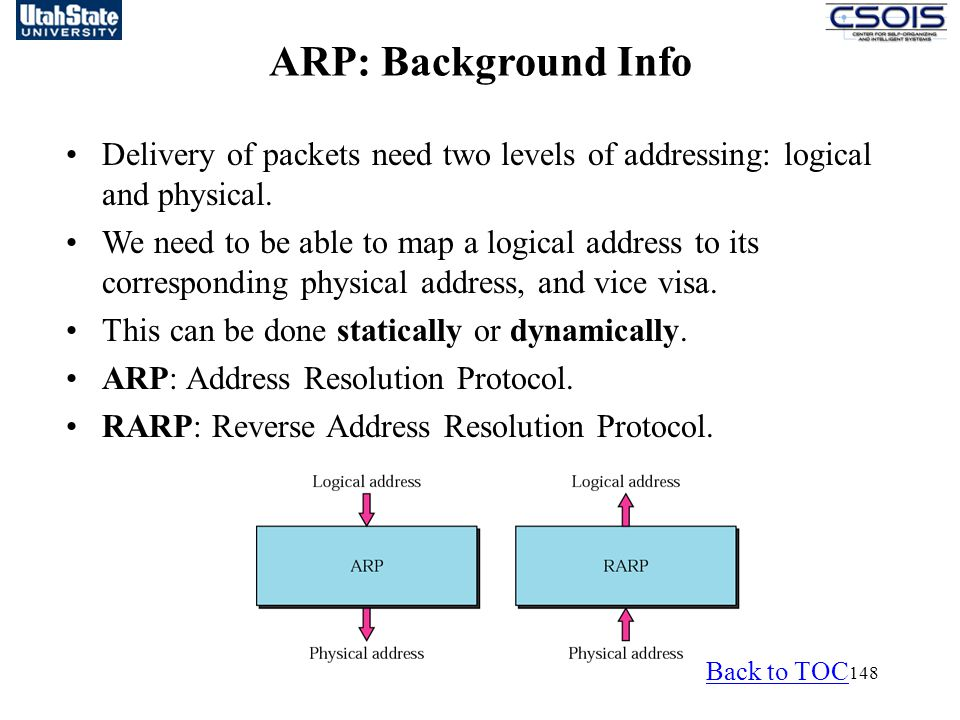 ARP: Background Info Delivery of packets need two levels of addressing: logical and physical.