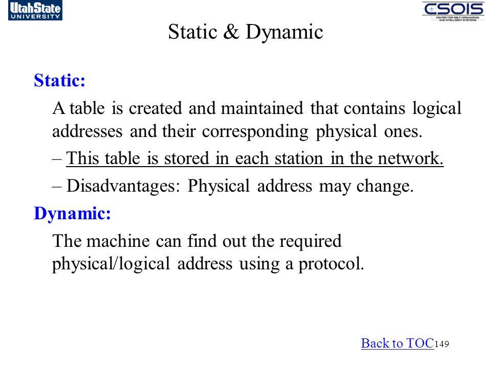 Static & Dynamic Static: