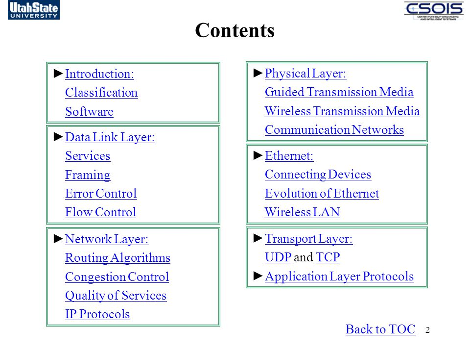Contents ►Introduction: Classification Software ►Physical Layer: