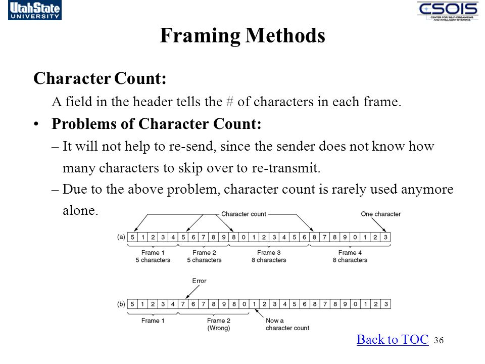 Framing Methods Character Count: Problems of Character Count: