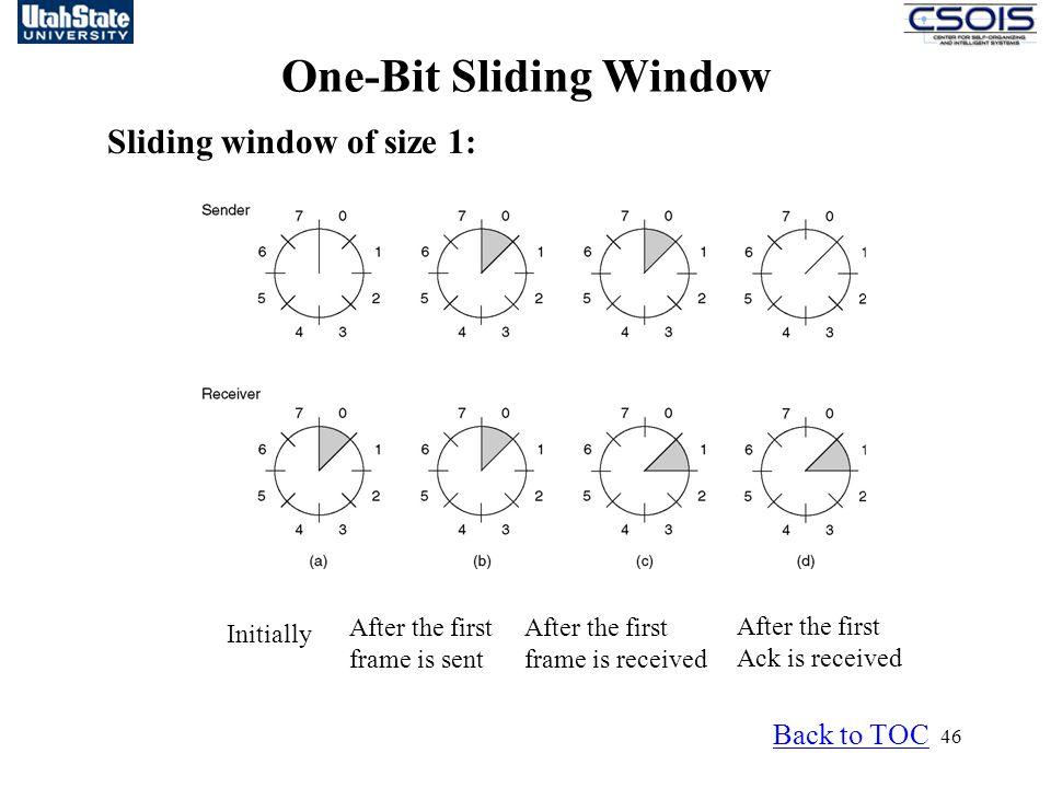 One-Bit Sliding Window