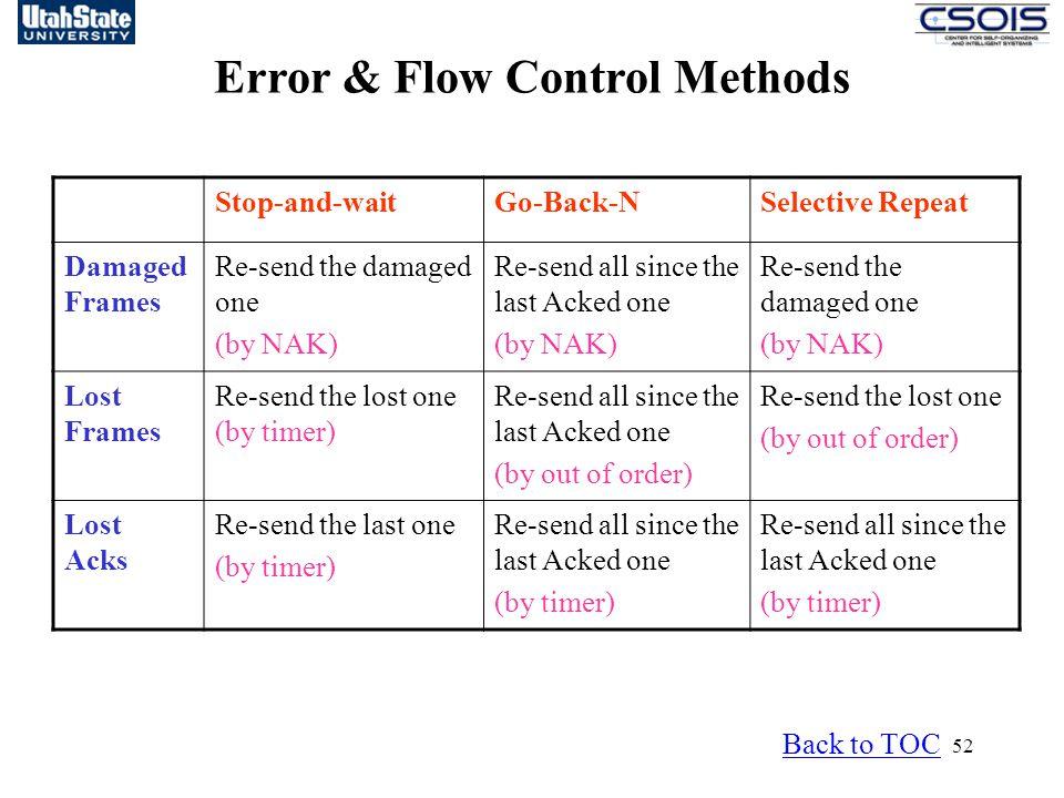 Error & Flow Control Methods