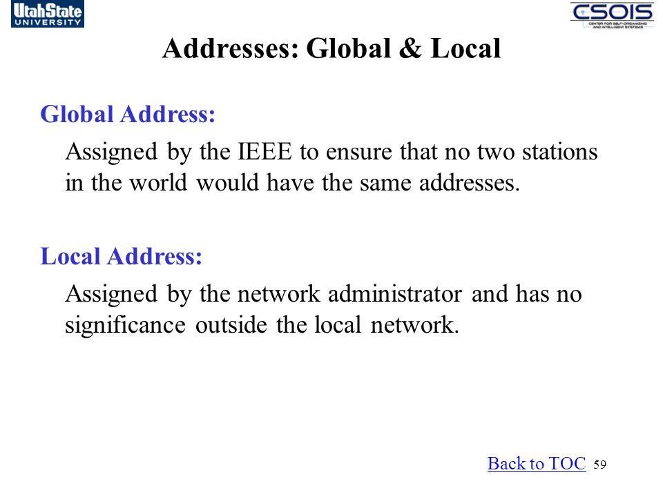 Addresses: Global & Local