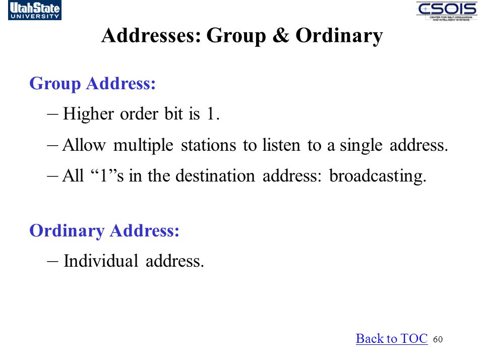 Addresses: Group & Ordinary