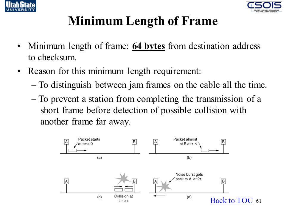 Minimum Length of Frame