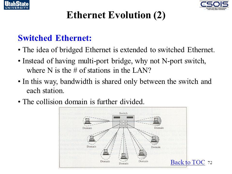 Ethernet Evolution (2) Switched Ethernet:
