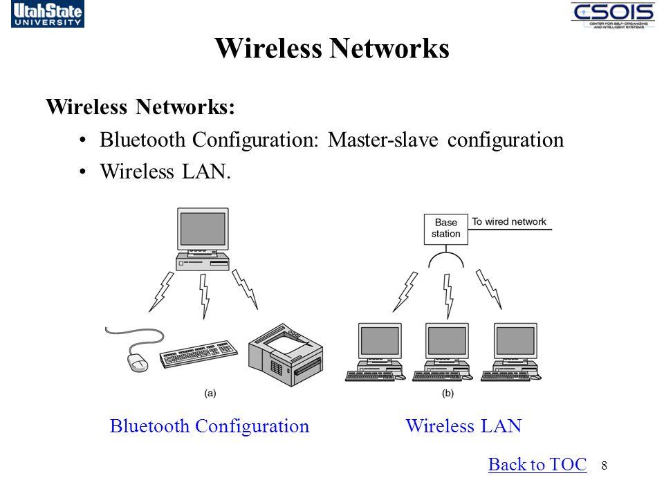 Wireless Networks Wireless Networks:
