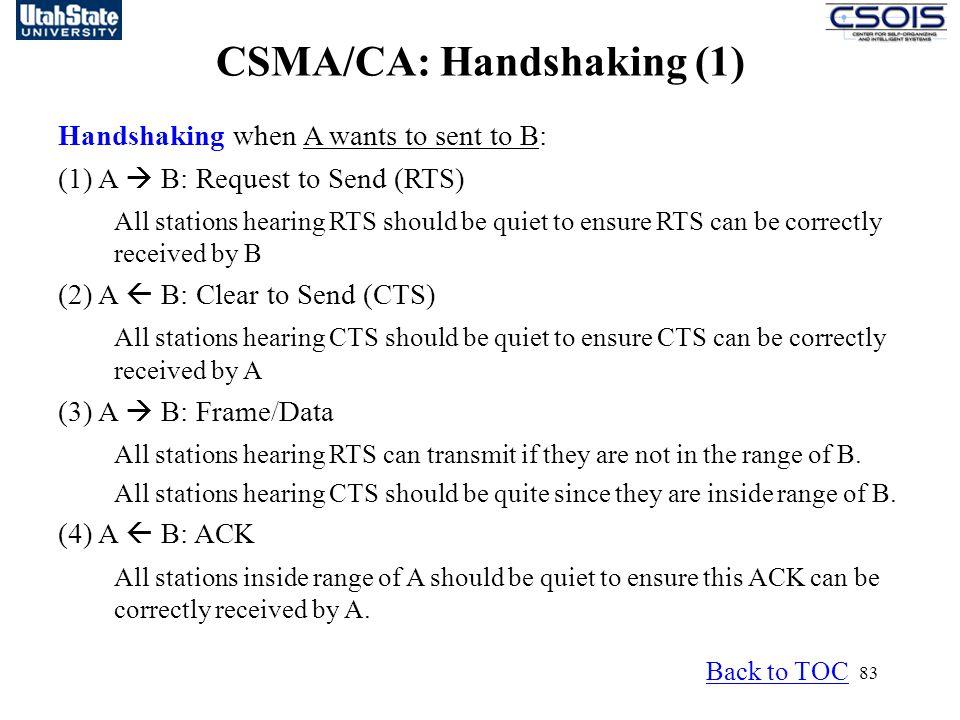 CSMA/CA: Handshaking (1)