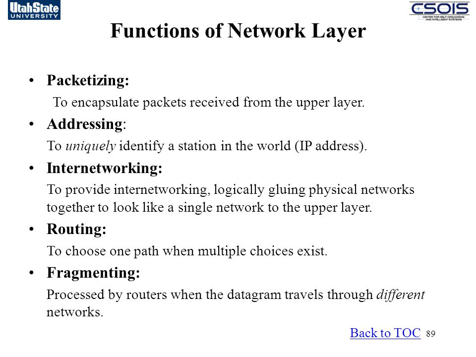 Functions of Network Layer