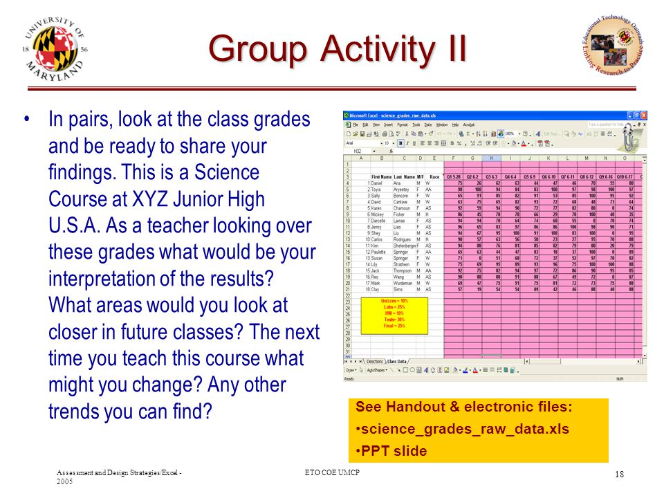Oak Hill Academy - 2003 10/29/03. Group Activity II.