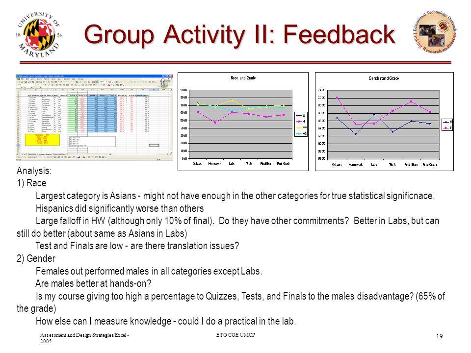 Group Activity II: Feedback