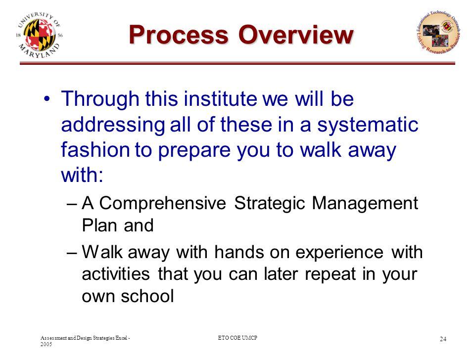 Oak Hill Academy - 2003 10/29/03. Process Overview.