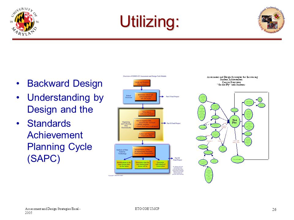 Utilizing: Backward Design Understanding by Design and the