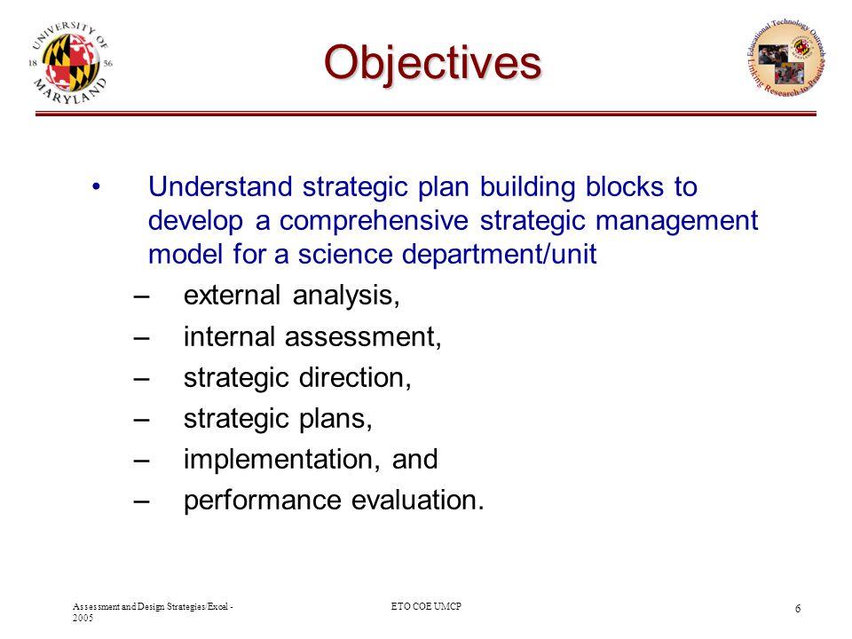 Oak Hill Academy - 2003 10/29/03. Objectives.