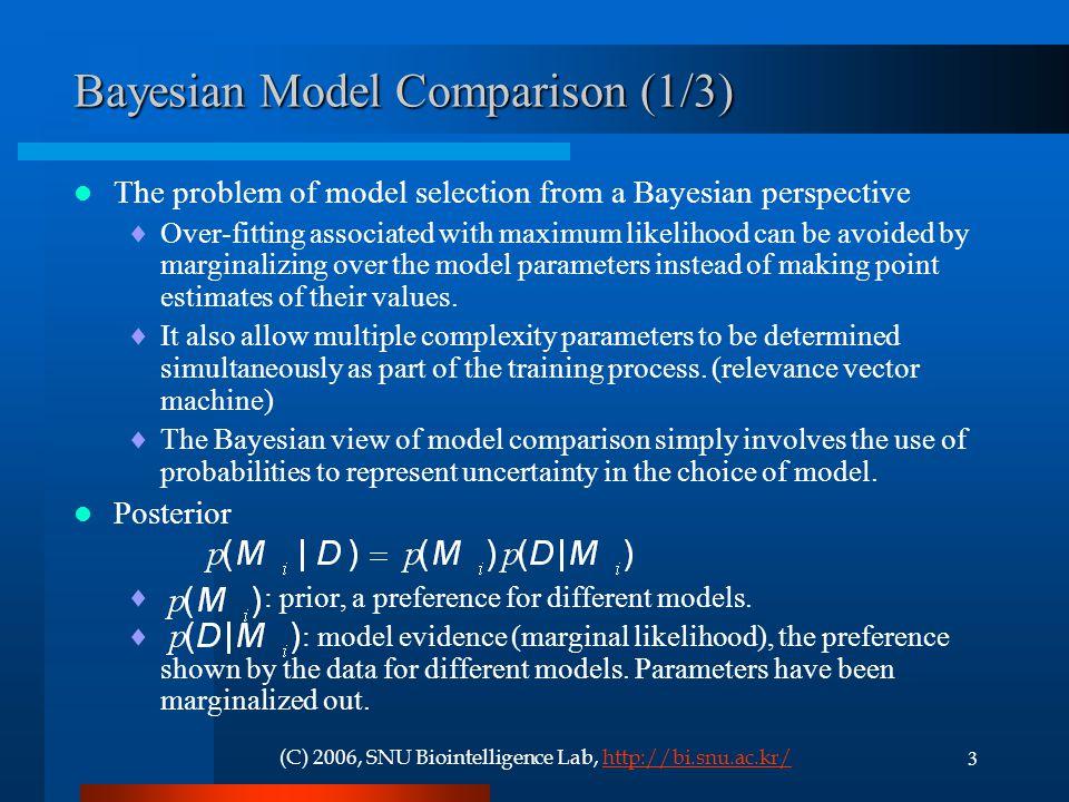 Bayesian Model Comparison (1/3)