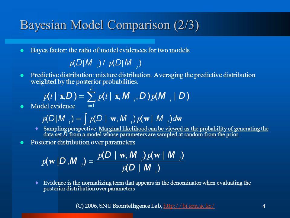 Bayesian Model Comparison (2/3)