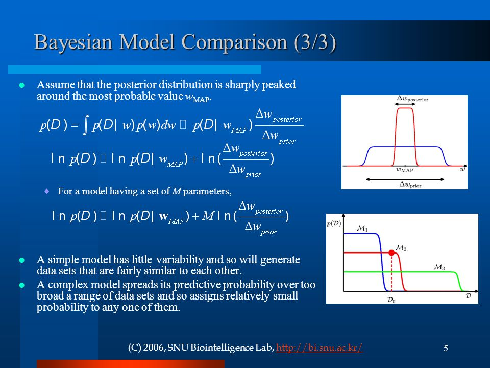 Bayesian Model Comparison (3/3)