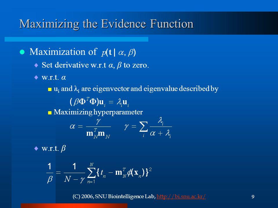 Maximizing the Evidence Function